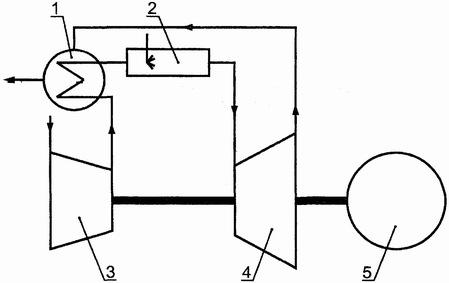Рисунок А.1 — Схема ГТУ с